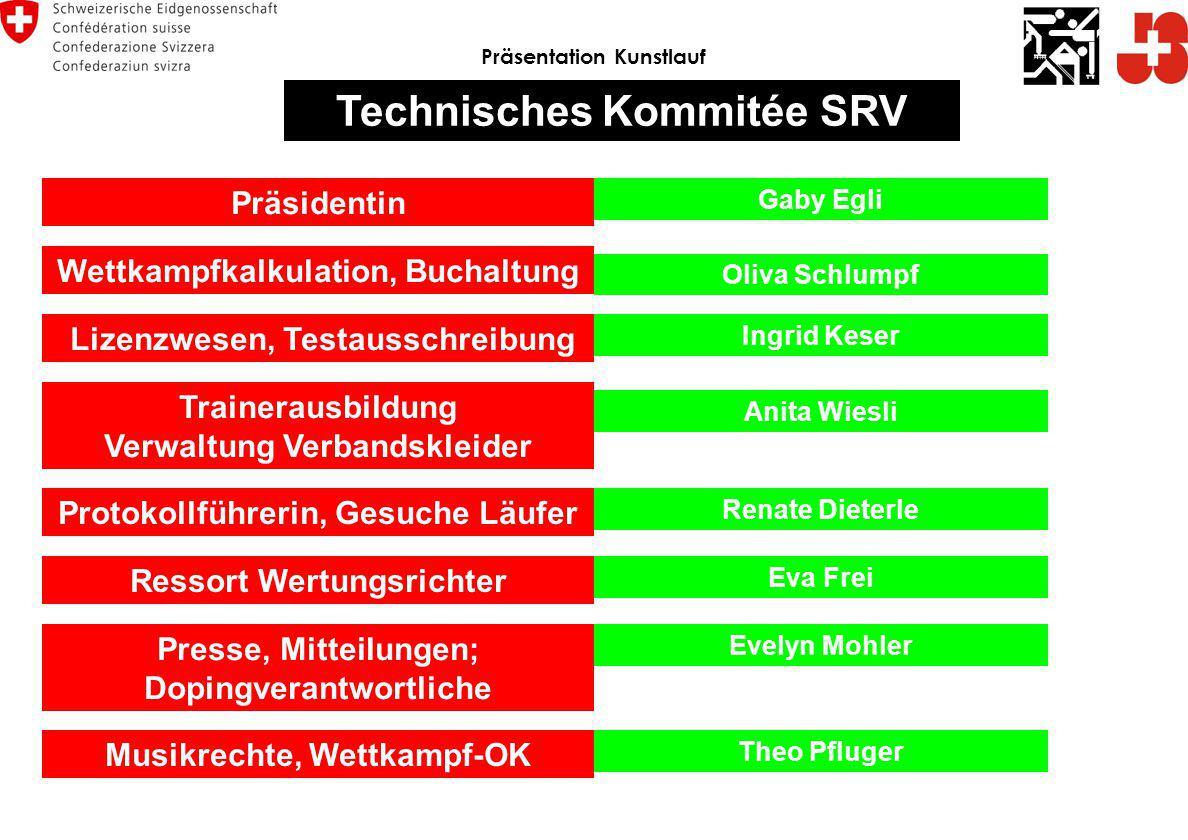Technisches Kommitée SRV
