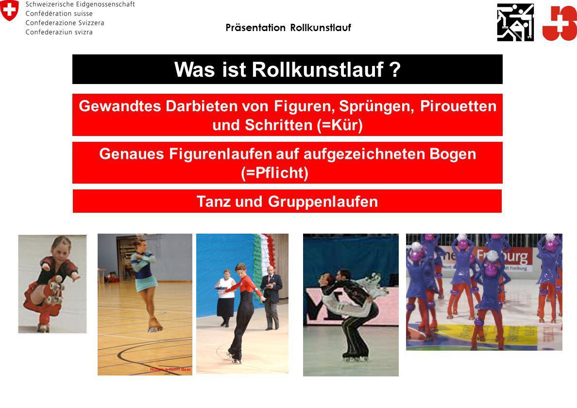 Präsentation Rollkunstlauf
