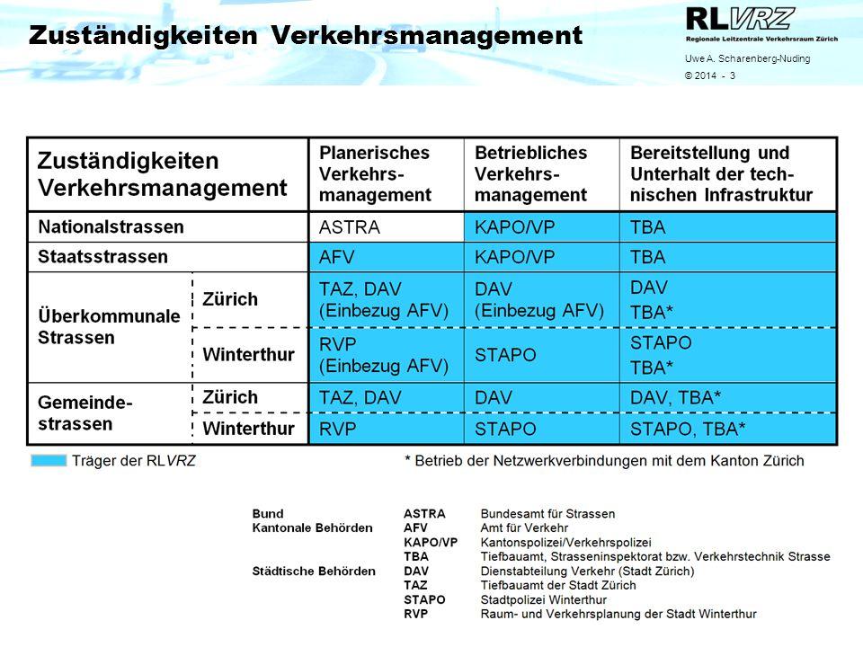 Staats- strassen Gemeinde- strassen