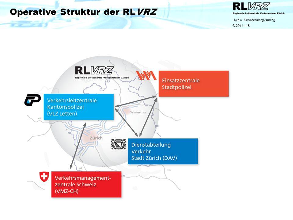 Operative Struktur der RLVRZ