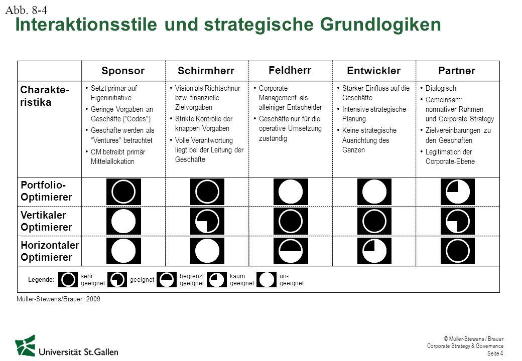 Interaktionsstile und strategische Grundlogiken