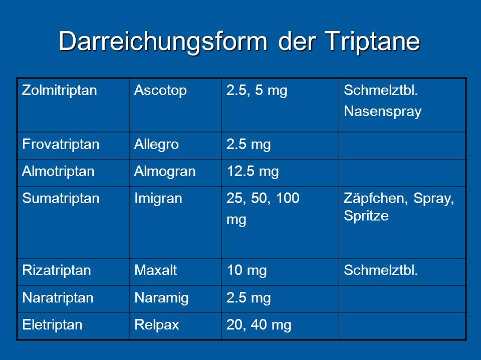 Darreichungsform der Triptane