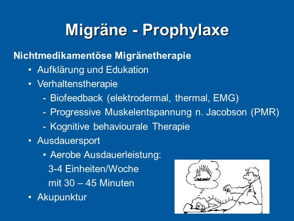 Migräne - Prophylaxe Nichtmedikamentöse Migränetherapie