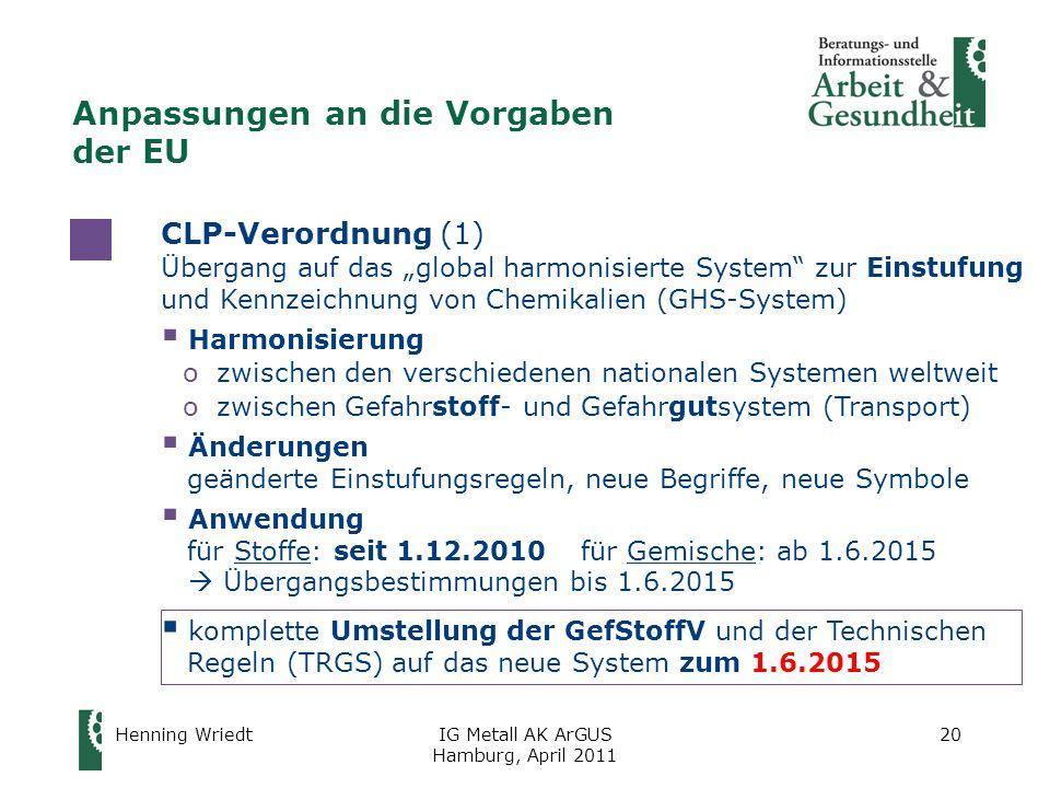 Anpassungen an die Vorgaben der EU