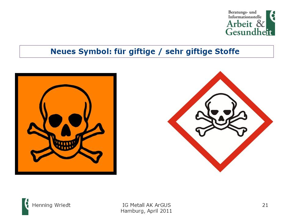 Neues Symbol: für giftige / sehr giftige Stoffe