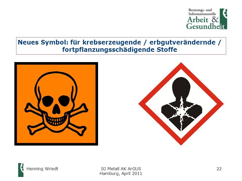 Neues Symbol: für krebserzeugende / erbgutverändernde / fortpflanzungsschädigende Stoffe