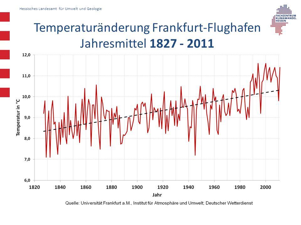 Temperaturänderung Frankfurt-Flughafen Jahresmittel 1827 - 2011