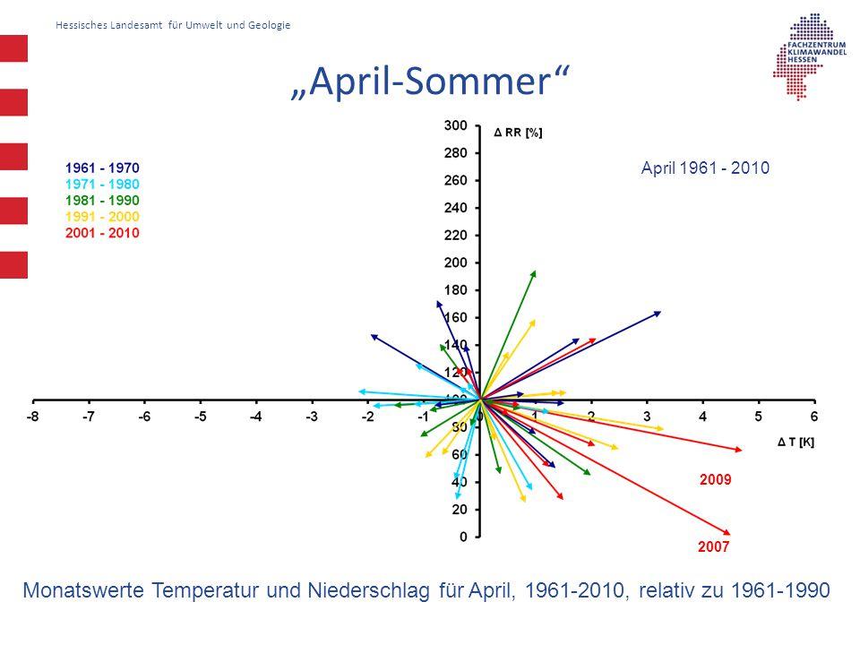 """""""April-Sommer April 1961 - 2010. 2009. 2007."""