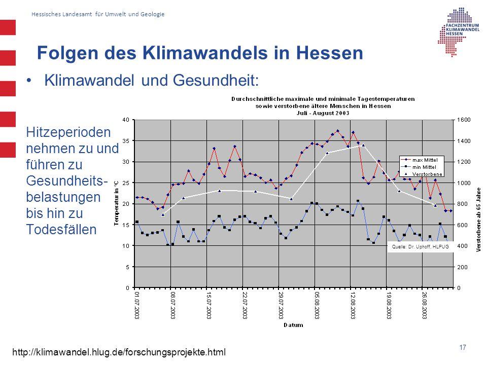 Folgen des Klimawandels in Hessen