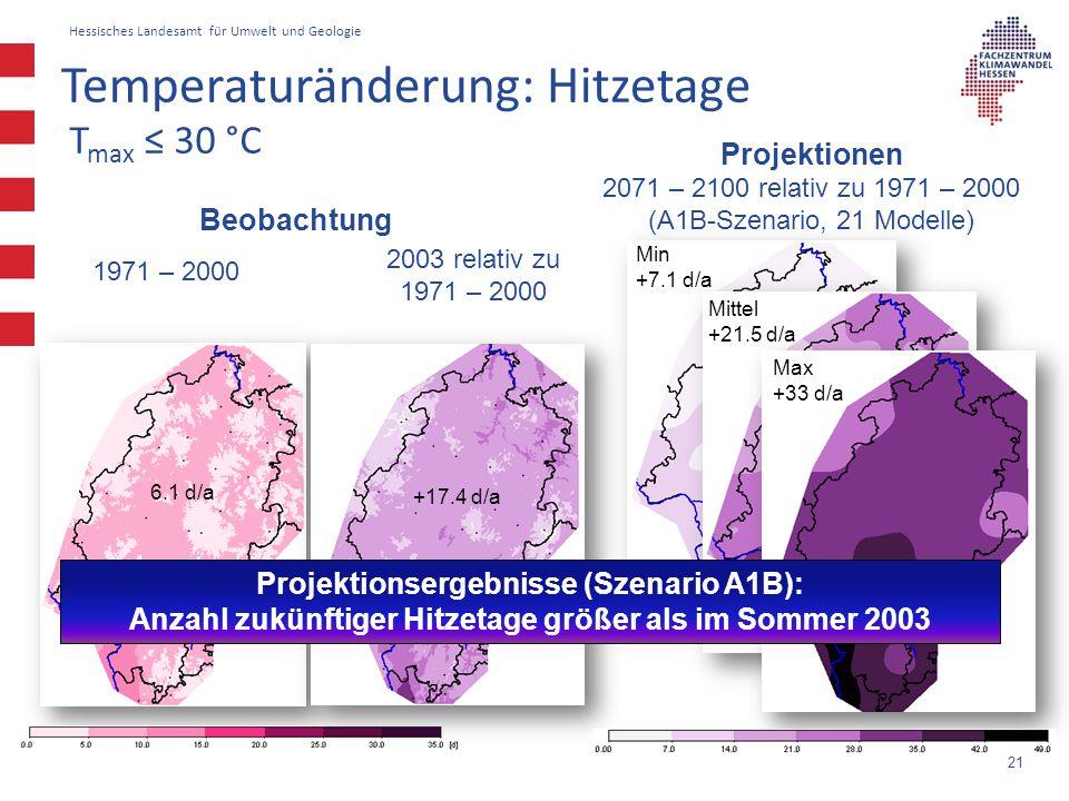 Temperaturänderung: Hitzetage
