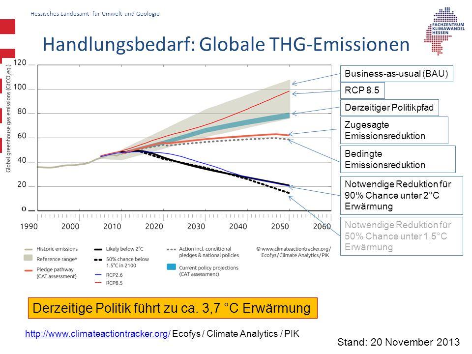 Handlungsbedarf: Globale THG-Emissionen