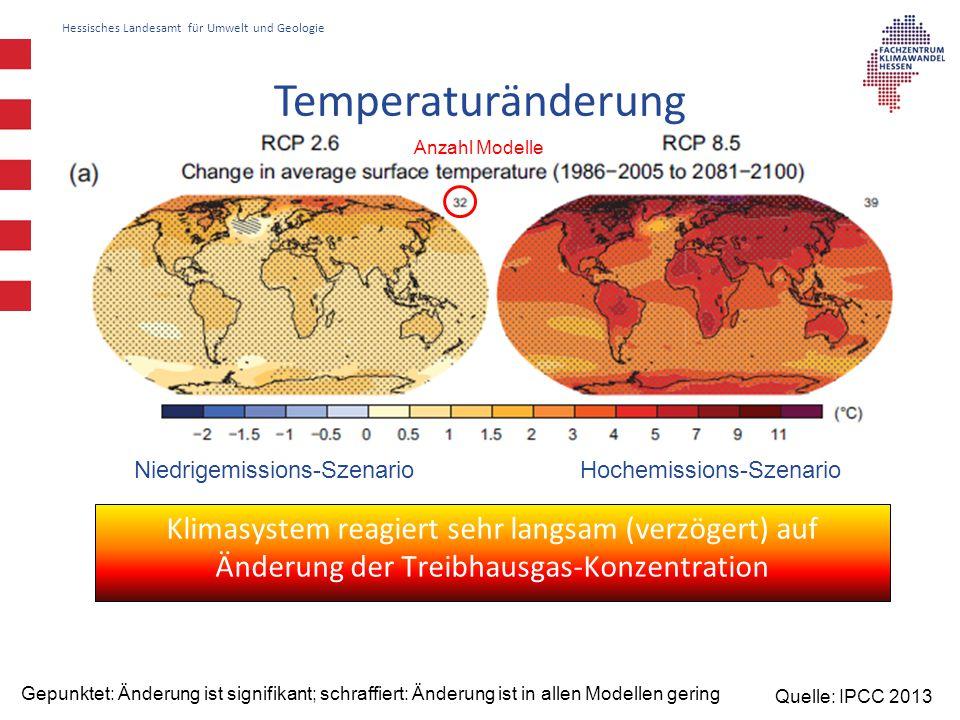 Temperaturänderung Anzahl Modelle. Niedrigemissions-Szenario. Hochemissions-Szenario.
