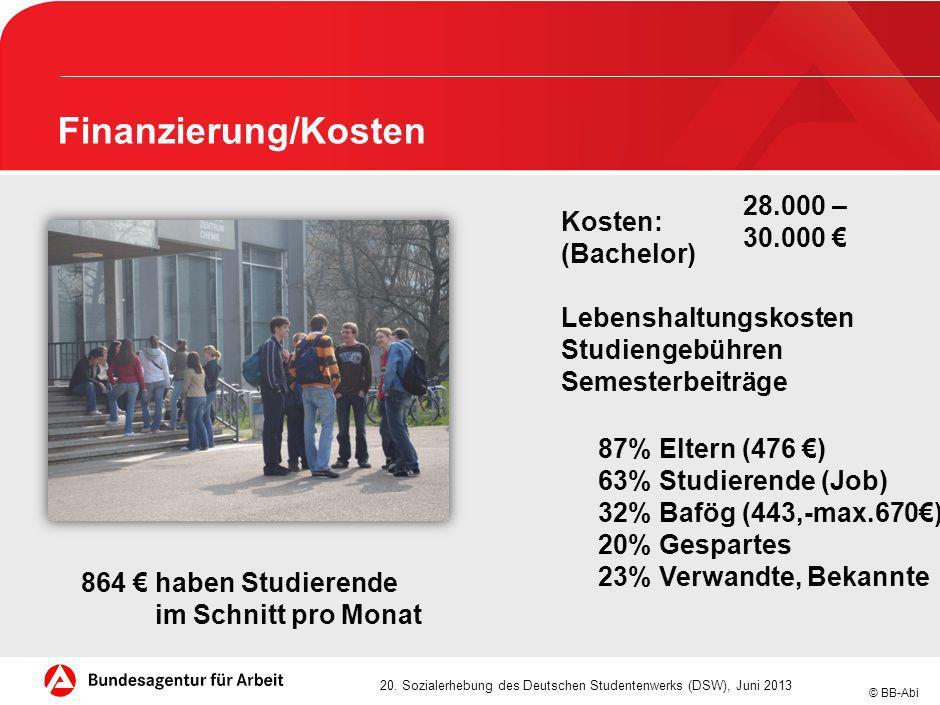 Akademiker-Arbeitslosenquote unter 3 Prozent Qualifikationsspezifische Arbeitslosenquoten bezogen auf alle zivilen Erwerbspersonen Deutschland, bis 1990 früheres Bundesgebiet, Angaben in Prozent 1975 bis 2012