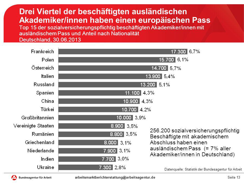 Deutschland hat im europäischen Vergleich mit die höchste Erwerbstätigkeit bei Akademiker/inne/n Erwerbstätigenquoten ausgewählter europäischer Länder in Prozent Europa 2007 - 2012