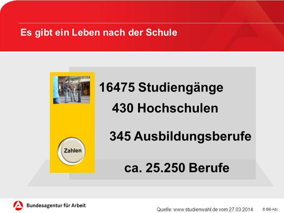 Wege nach der Schule Betriebliche Ausbildung Universität Kunst/Musik-