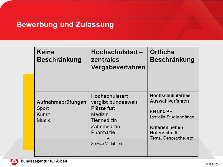 Duale Hochschule 50% Theorie im 3-Monatswechsel Betrieb - Hochschule