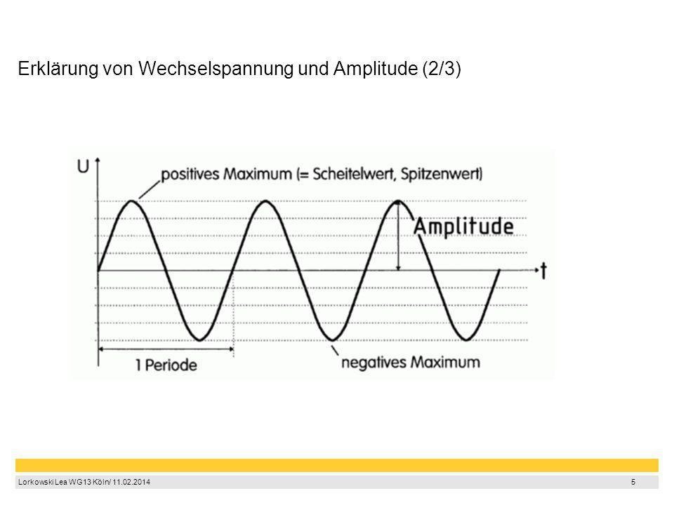 Erklärung von Wechselspannung und Amplitude (2/3)