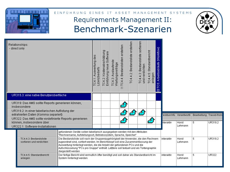 Requirements Management II: Benchmark-Szenarien