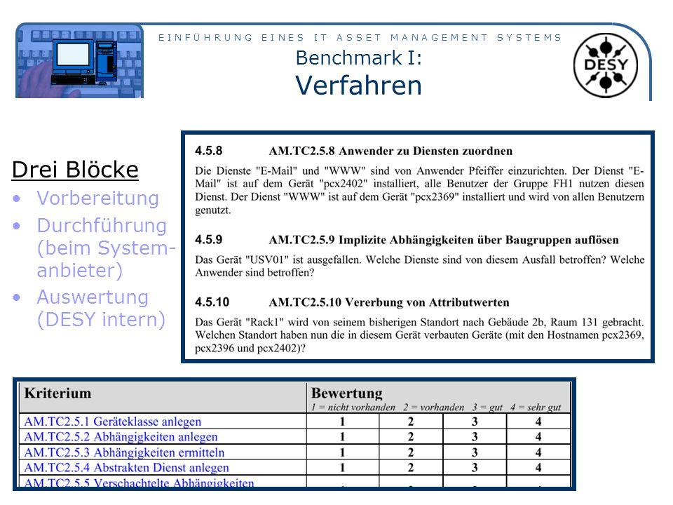 Benchmark I: Verfahren