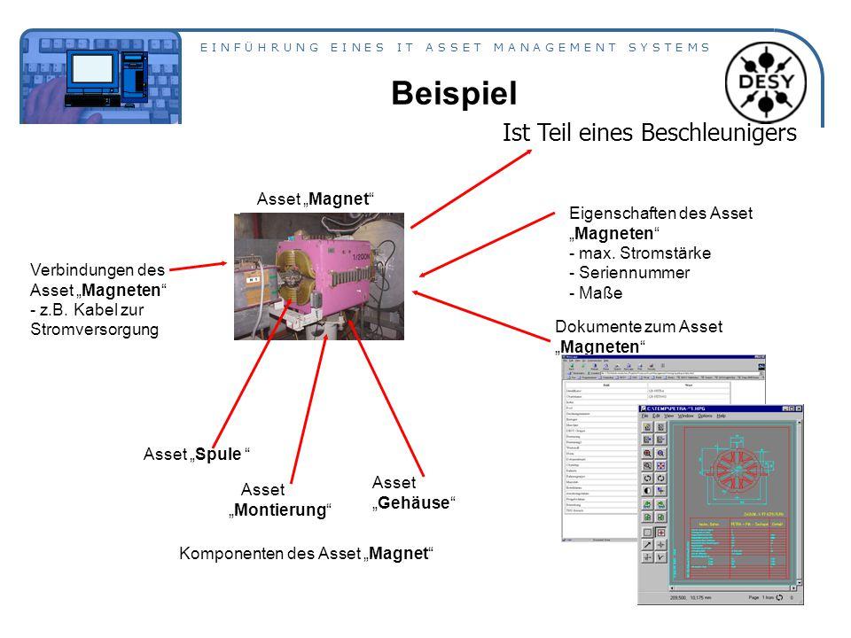 """Beispiel Ist Teil eines Beschleunigers Asset """"Magnet"""