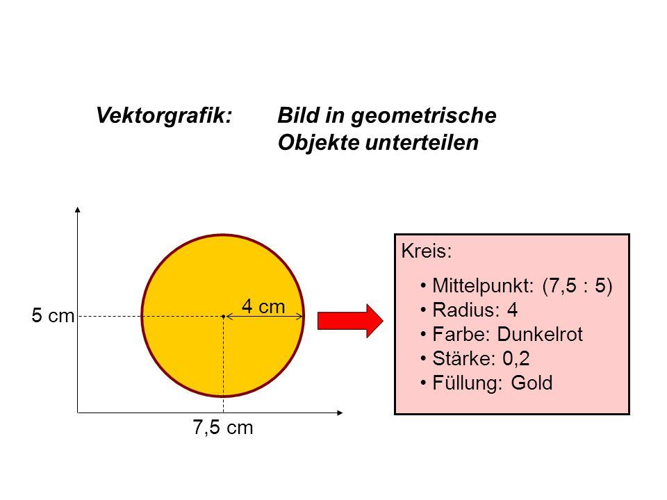 Vektorgrafik: Bild in geometrische Objekte unterteilen