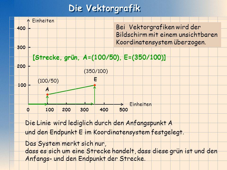 Die Vektorgrafik 200. 300. 400. 500. 100. Einheiten.