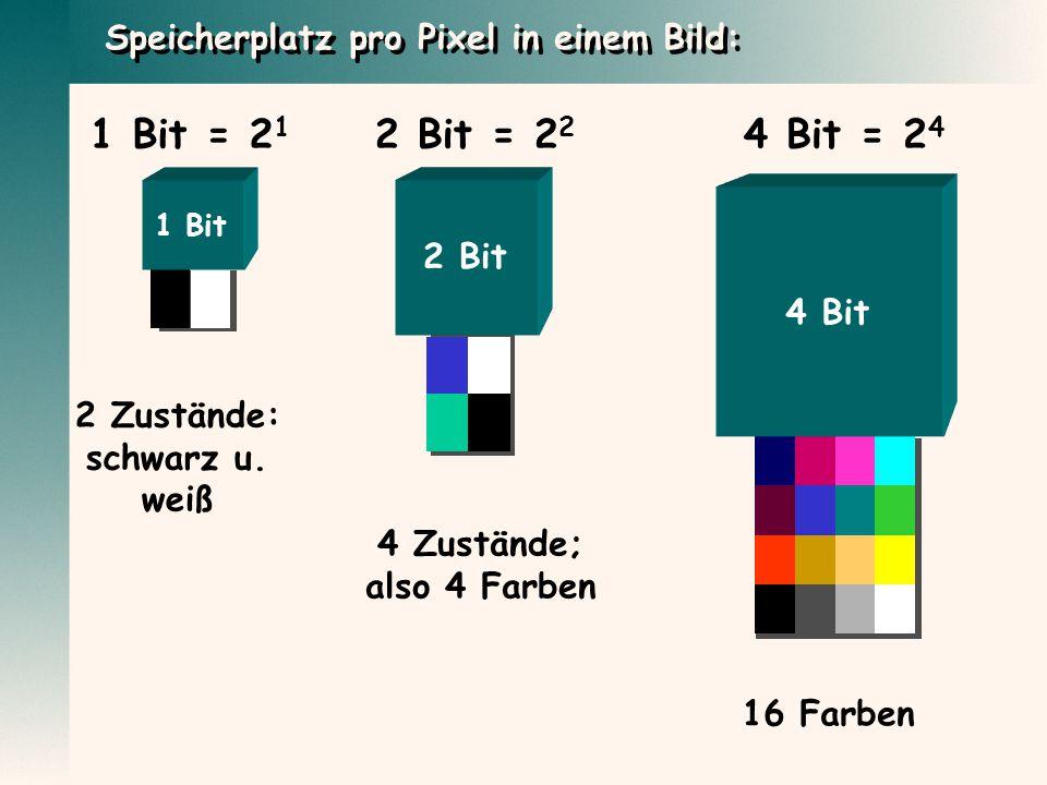 Speicherplatz pro Pixel in einem Bild: