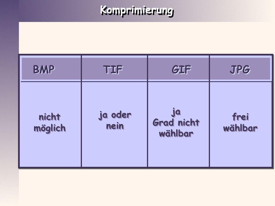 Komprimierung BMP GIF JPG TIF ja Grad nicht wählbar ja oder nein