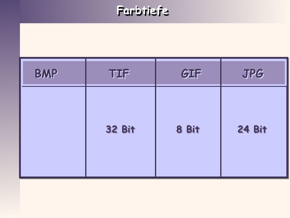 Farbtiefe BMP GIF JPG TIF 32 Bit 8 Bit 24 Bit