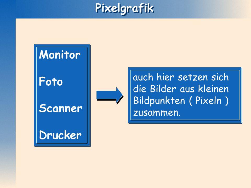 Pixelgrafik Monitor Foto Scanner Drucker