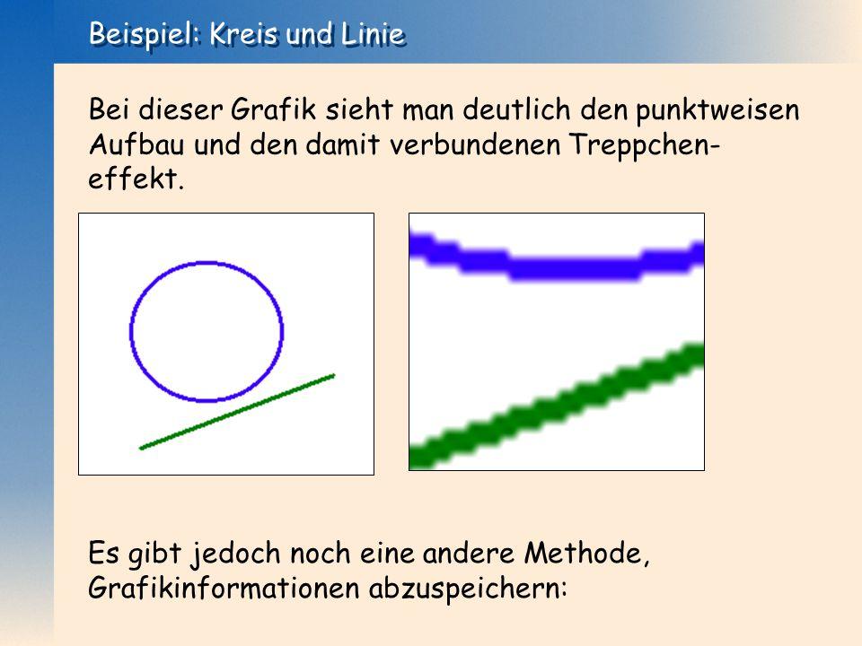 Beispiel: Kreis und Linie
