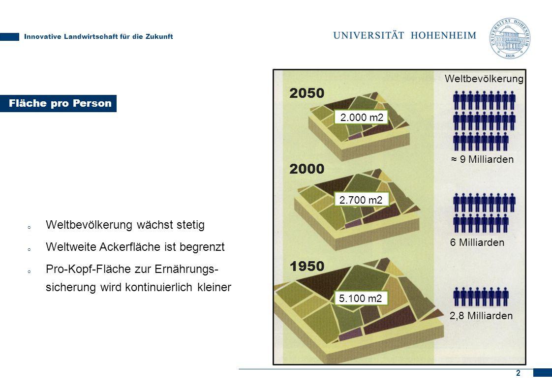 2050 2000 1950 Weltbevölkerung wächst stetig