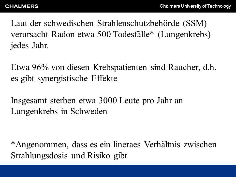 Laut der schwedischen Strahlenschutzbehörde (SSM) verursacht Radon etwa 500 Todesfälle* (Lungenkrebs) jedes Jahr.