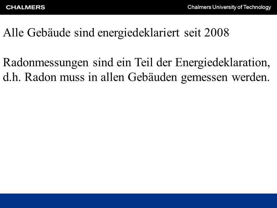 Alle Gebäude sind energiedeklariert seit 2008