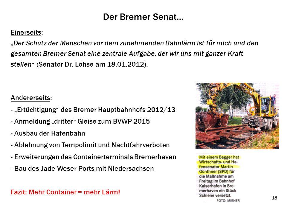 Der Bremer Senat… Einerseits: