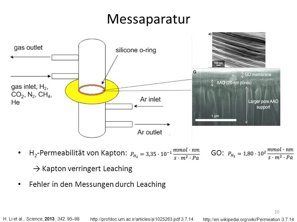 Messaparatur H2-Permeabilität von Kapton: GO: