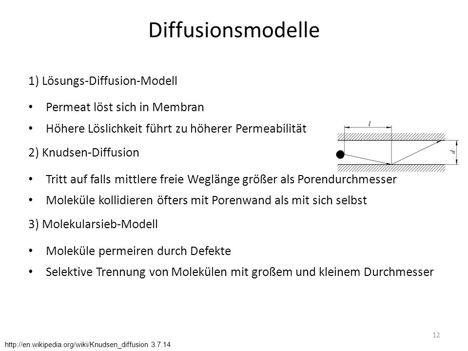 Diffusionsmodelle 1) Lösungs-Diffusion-Modell