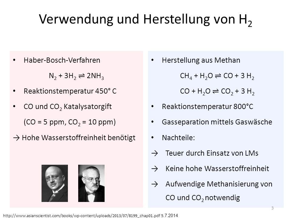 Verwendung und Herstellung von H2
