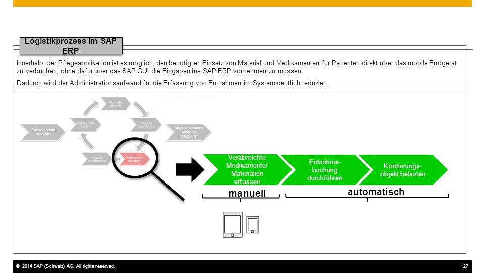 Logistikprozess im SAP ERP