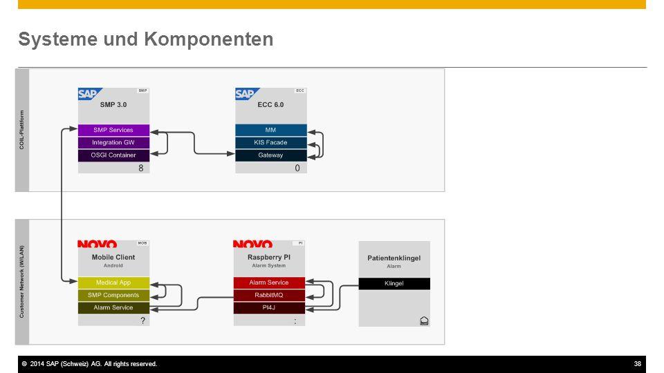 Systeme und Komponenten