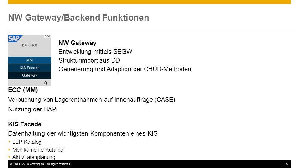 NW Gateway/Backend Funktionen