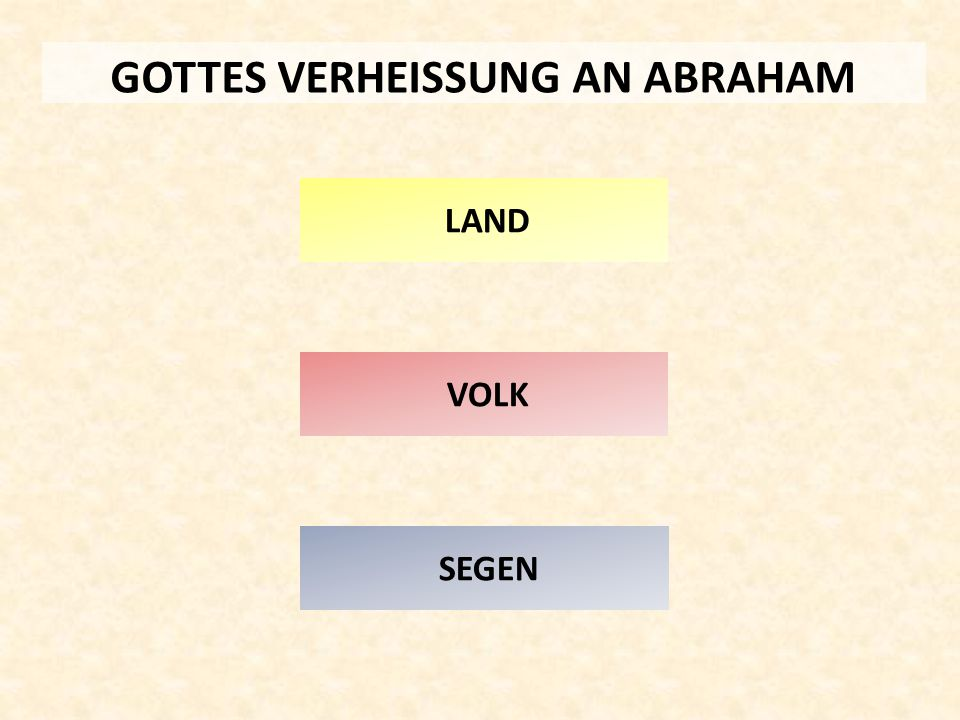 GOTTES VERHEISSUNG AN ABRAHAM