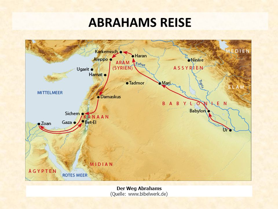 Der Weg Abrahams (Quelle: www.bibelwerk.de)