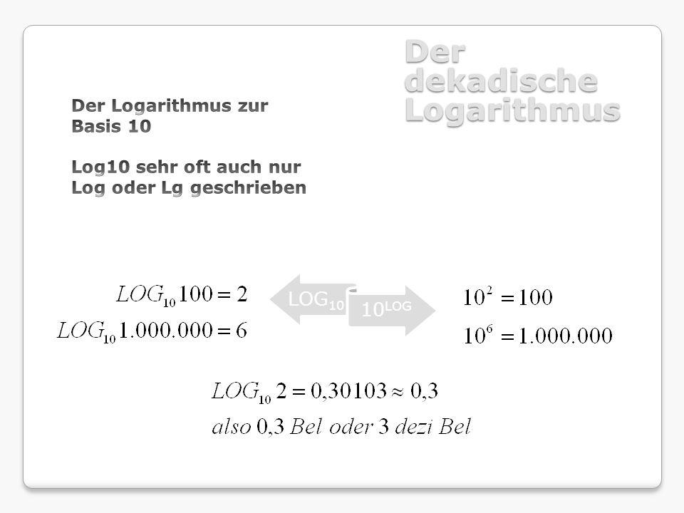 Der dekadische Logarithmus