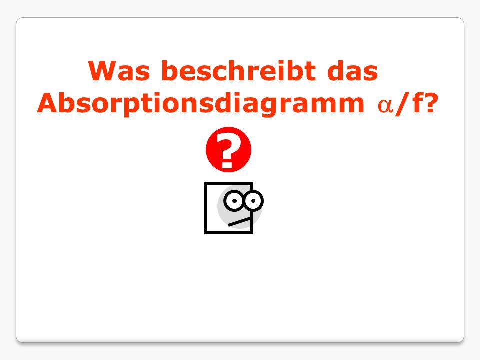 Absorptionsdiagramm a/f