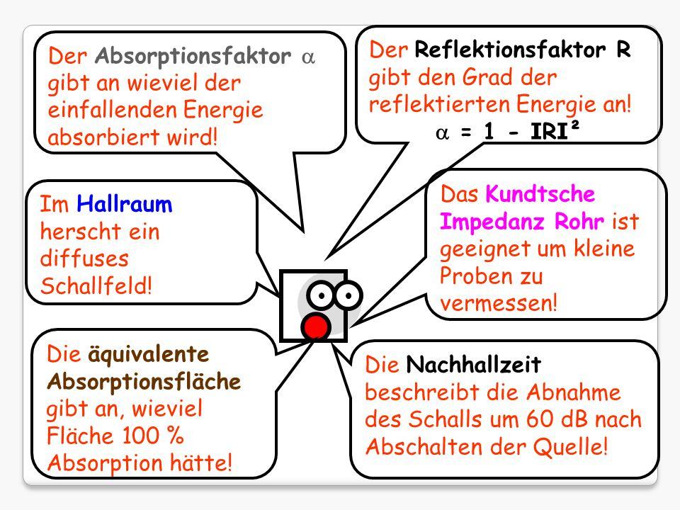 Der Reflektionsfaktor R gibt den Grad der reflektierten Energie an!
