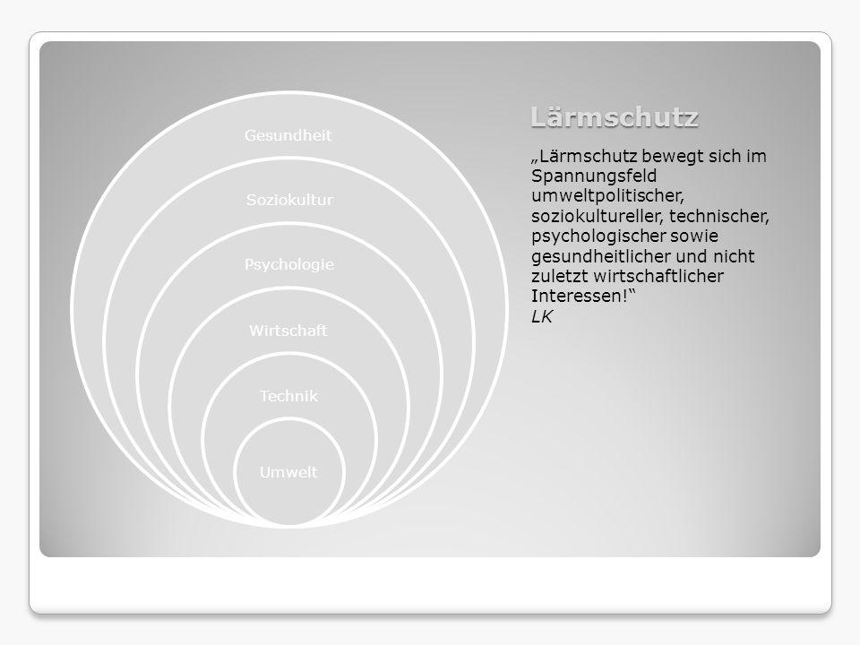 Lärmschutz Gesundheit. Soziokultur. Psychologie. Wirtschaft. Technik. Umwelt.