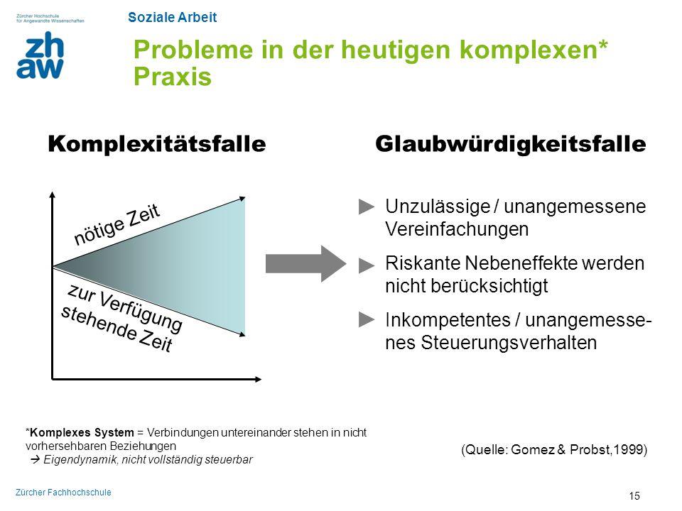 Probleme in der heutigen komplexen* Praxis