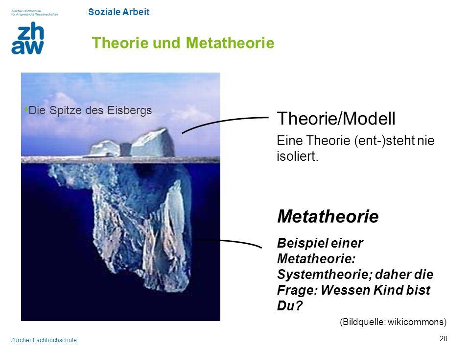 Theorie und Metatheorie