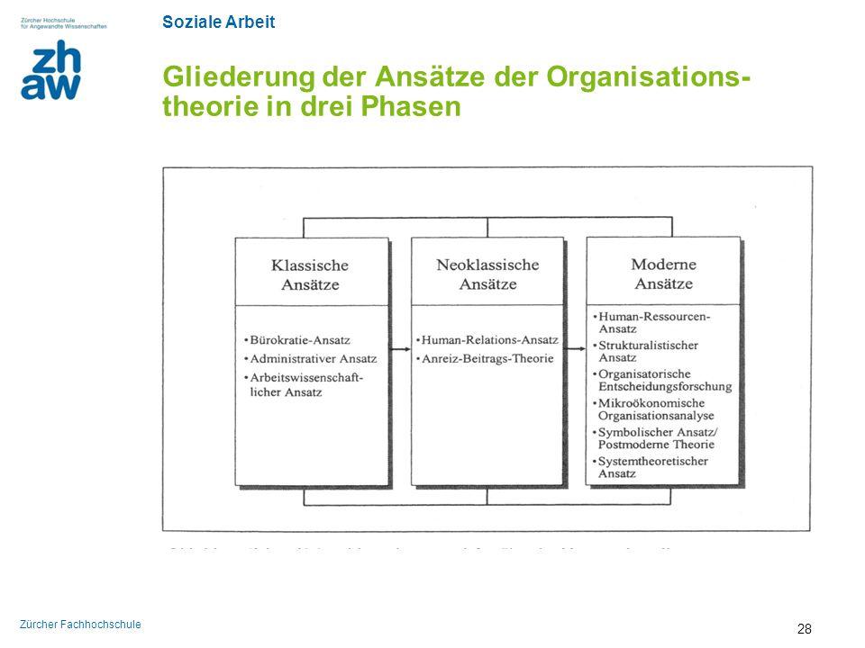 Gliederung der Ansätze der Organisations-theorie in drei Phasen
